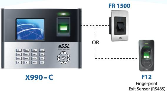 Biometrics Attendance System