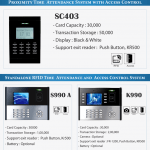 Card Based Time Attendance Machine