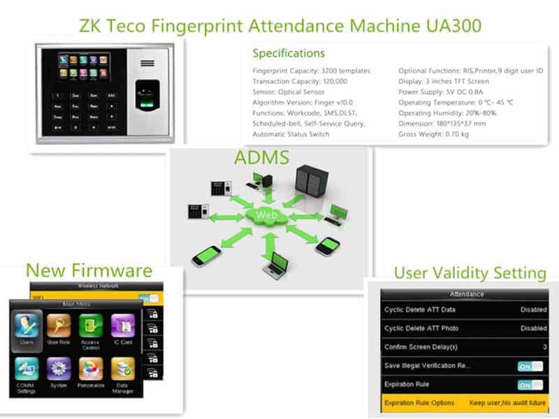 ZK Teco Fingerprint Attendance Machine UA300