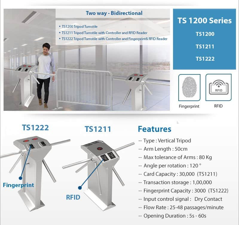 Access Control Turnstile TS1200-Series