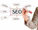 SEO Search Engine Optimization website