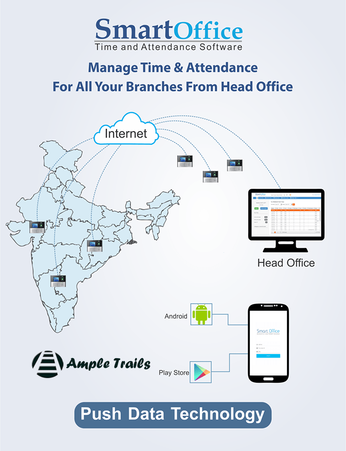Attendance Machine Software Smart Office