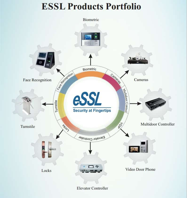 ESSL Product Portfolio Face Recognition Machine Biometric Machine Cameras Multidoor Controller Video Door Phone Elevator Controller Locks Turnstile