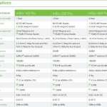 Biometric Access Control Systems InBio-460 Pro Multidoor Access Controller