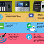 Biometric Attendance System Suppliers India