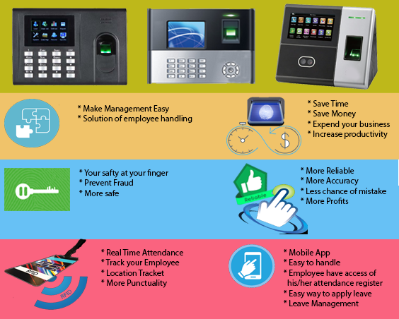 Fingerprint Attendance Machine Price in Kolkata