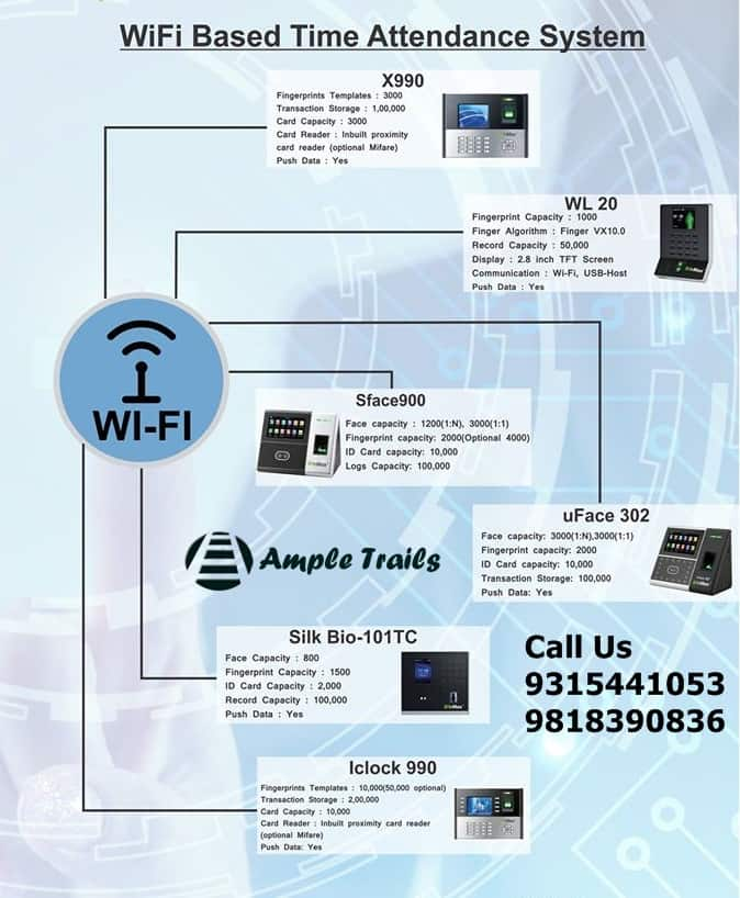 Wifi Biometric Attendance Machine Faridabad