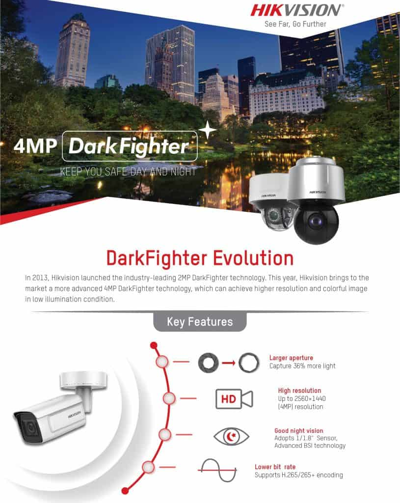 Hikvision's DarkFighter Camera Hikvision Cameras in New Delhi