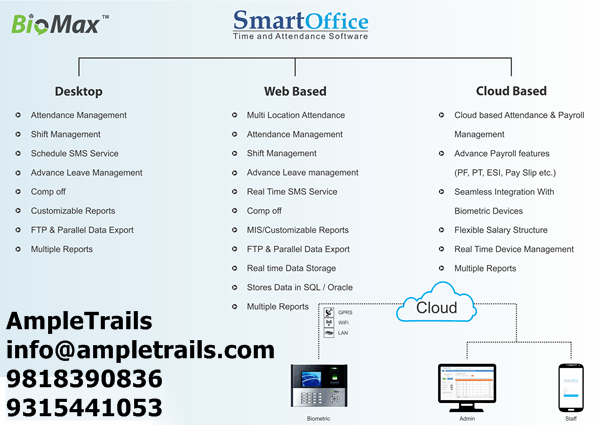 Attendance management Software Smart Office