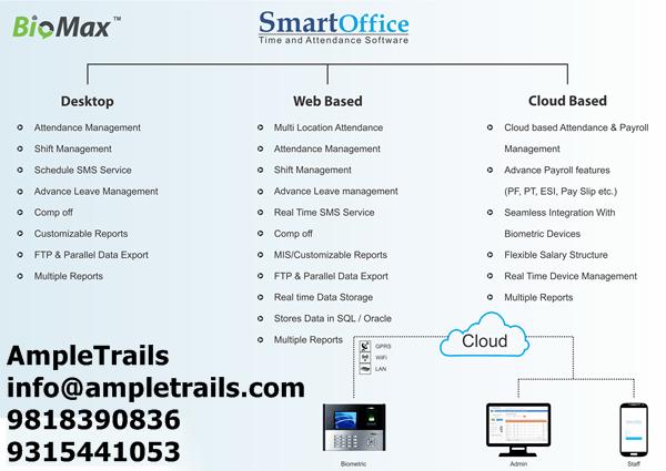 Attendance management Software Smart Office