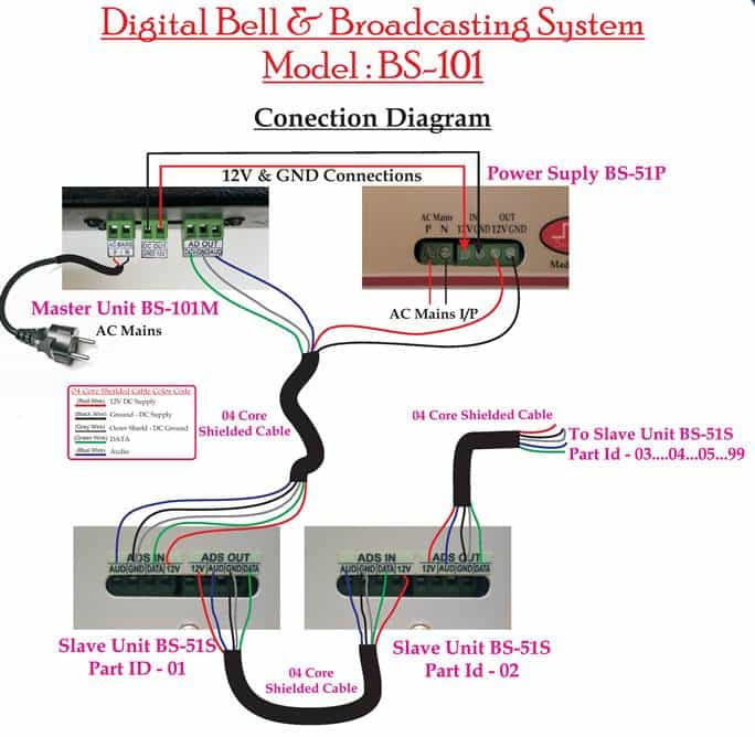 Connection Diagram BS-101 Digital School Bell Broadcast System