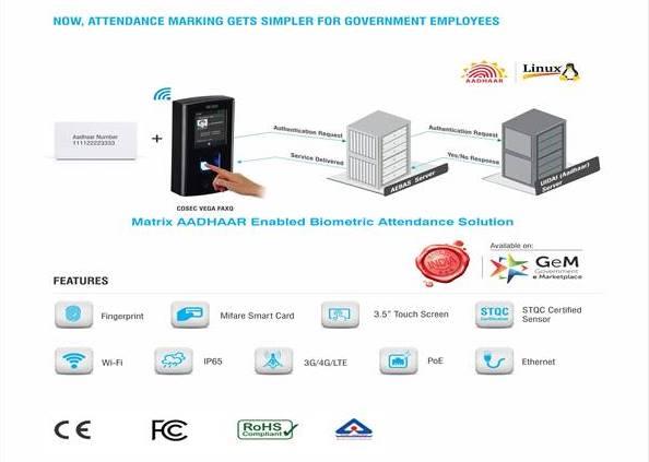 Linux based Aadhaar enabled Biometric Attendance Device