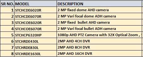 Samsung AHD 1080P CCTV & DVR RANGE