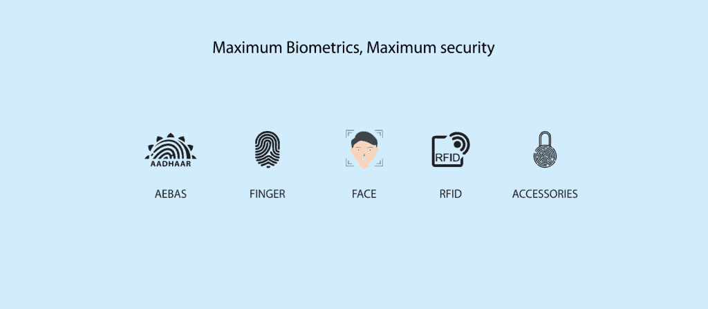 Biometric Attendance Machine in Gurgaon