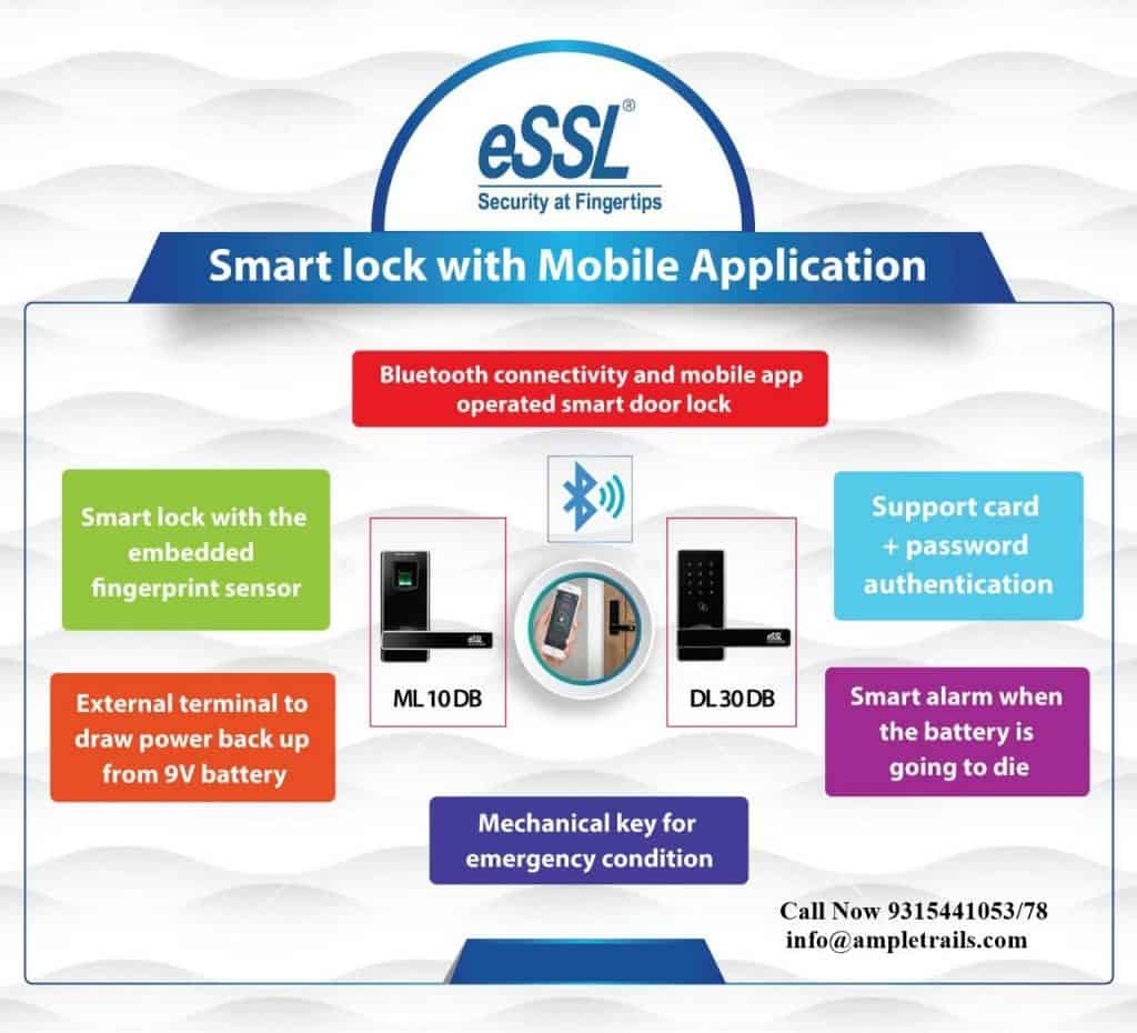 Smart Lock With Mobile Application