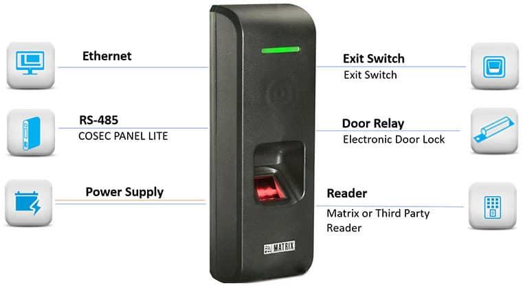 Fingerprint Reader for Attendance Access Control System