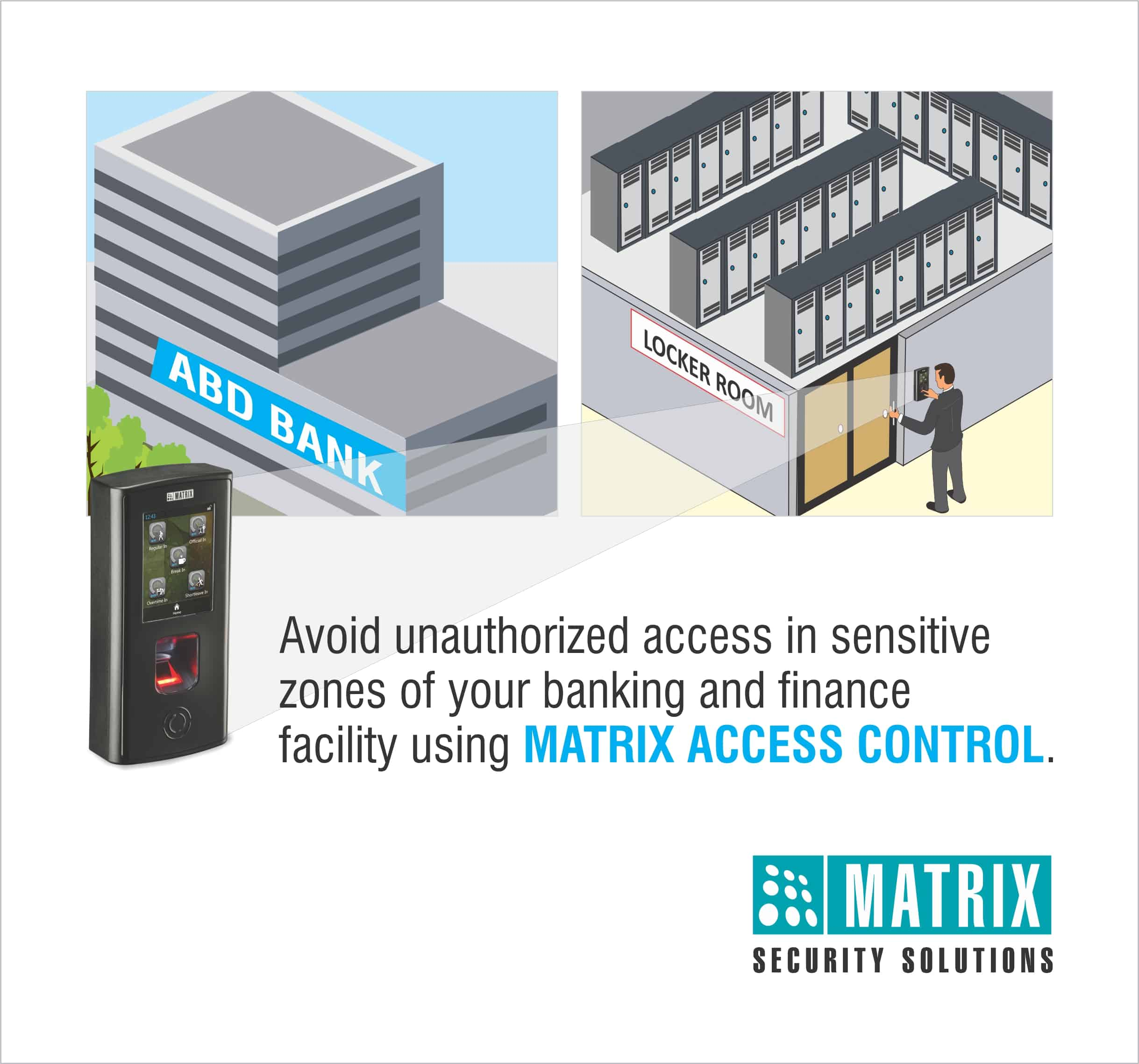 Matrix Info graph Access Control for Banking and Finance