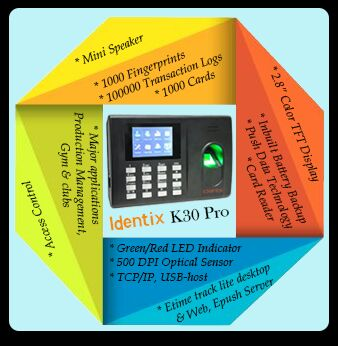 Fingerprint Time Attendance Machine Specifications