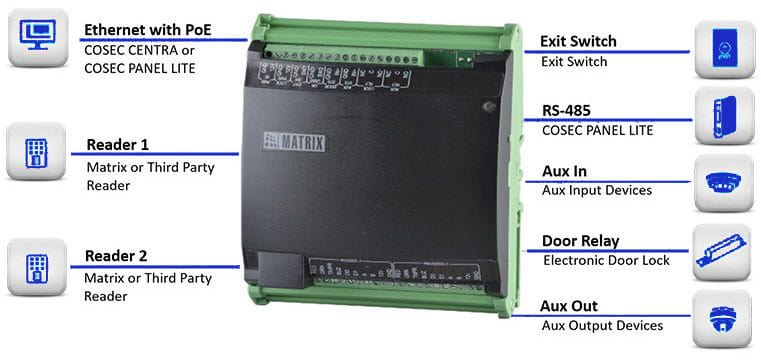 COSEC ARC DC100P MATRIX