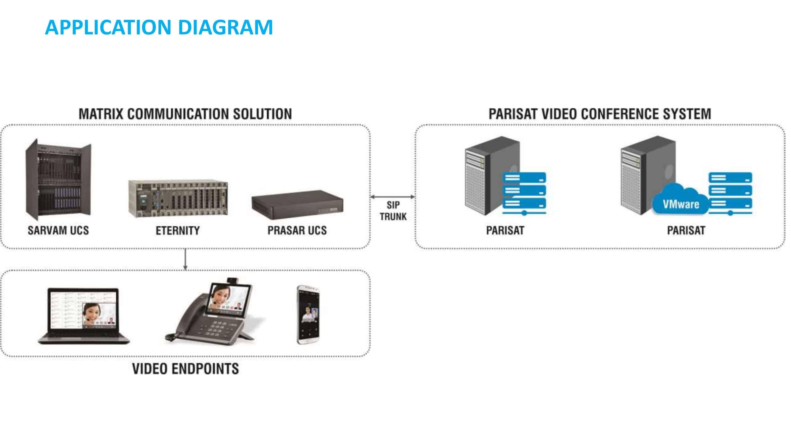 Telecom_for_SI_Presentation-21
