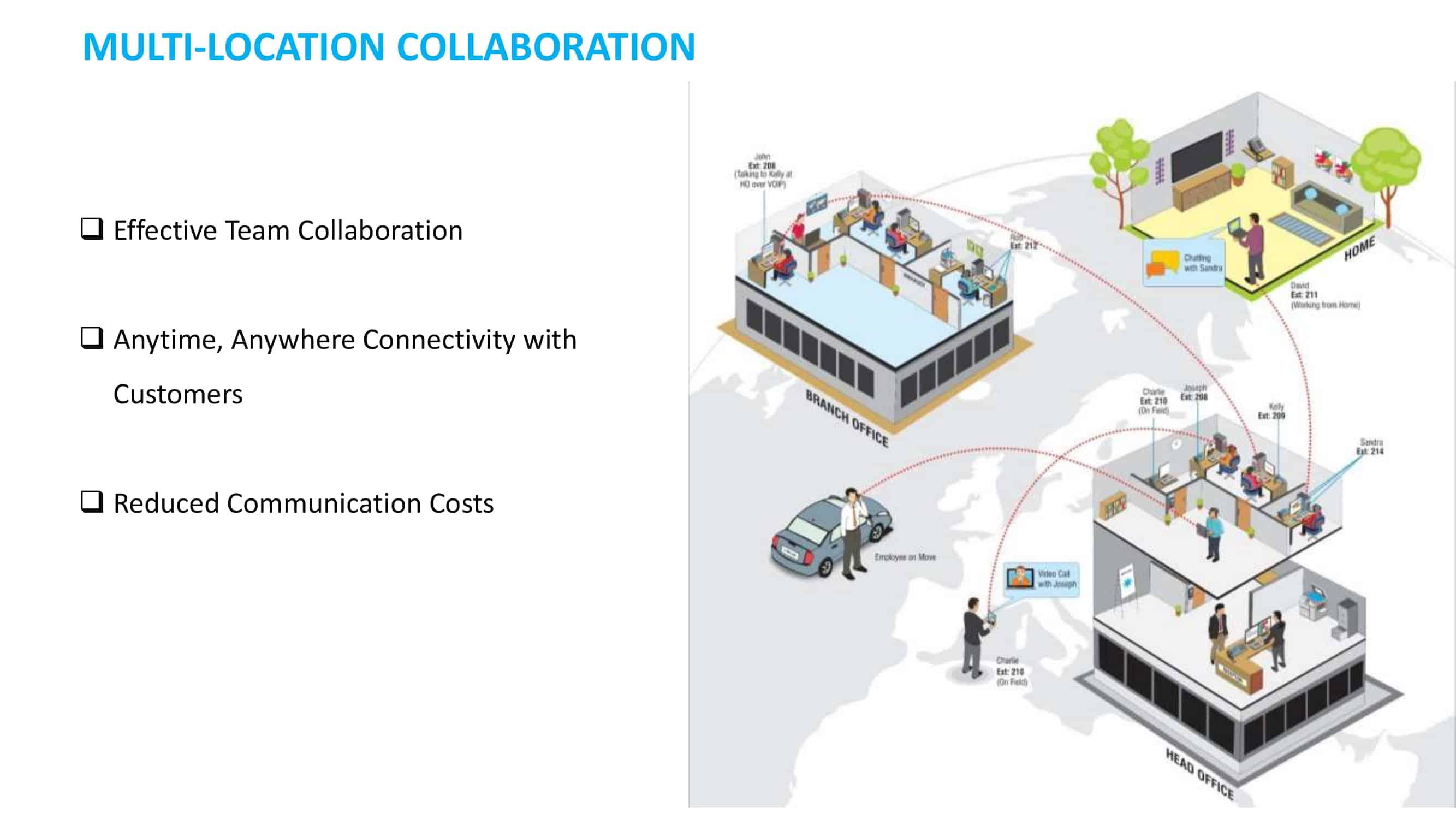 Telecom_for_SI_Presentation-47