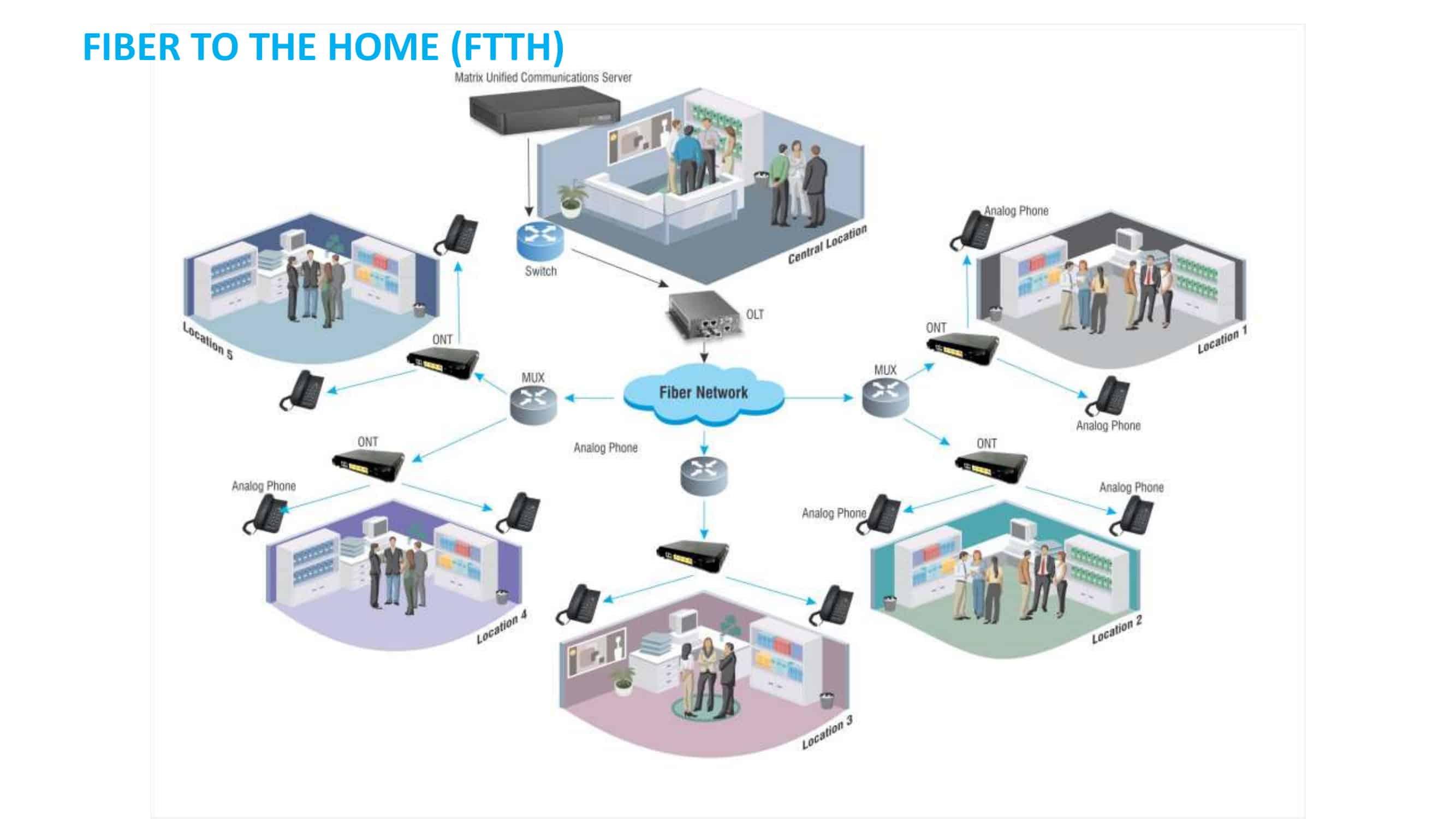 Telecom_for_SI_Presentation-49