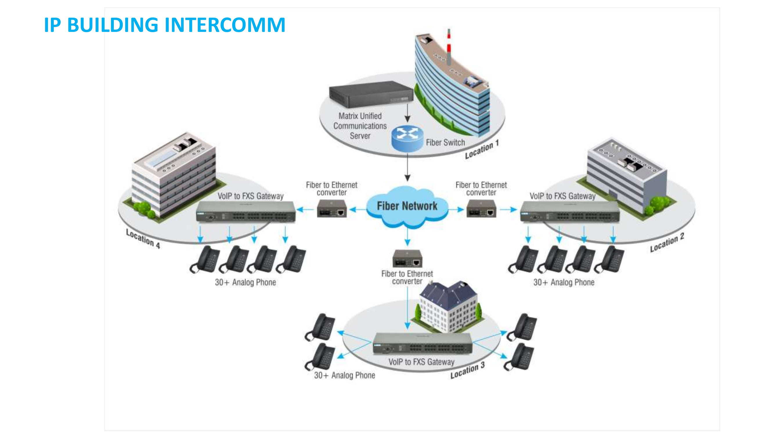 Telecom_for_SI_Presentation-50