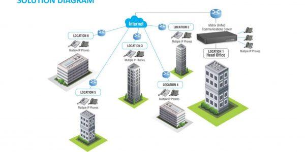 Telecom_for_SI_Presentation-51