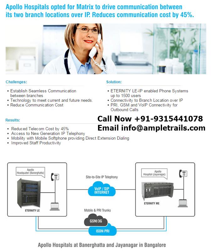 Advanced Unified Communication for Large Enterprises