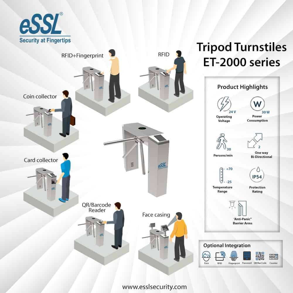 Tripod Turnstile at Best Price in India