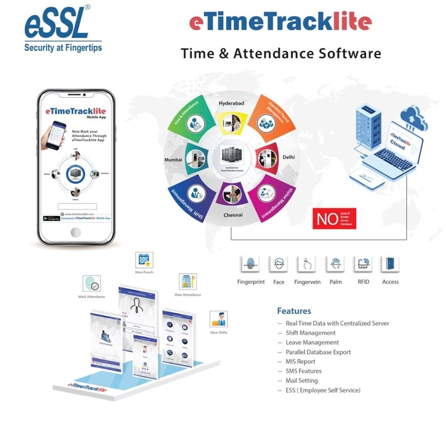 Time Attendance Software EtimeTrackLite