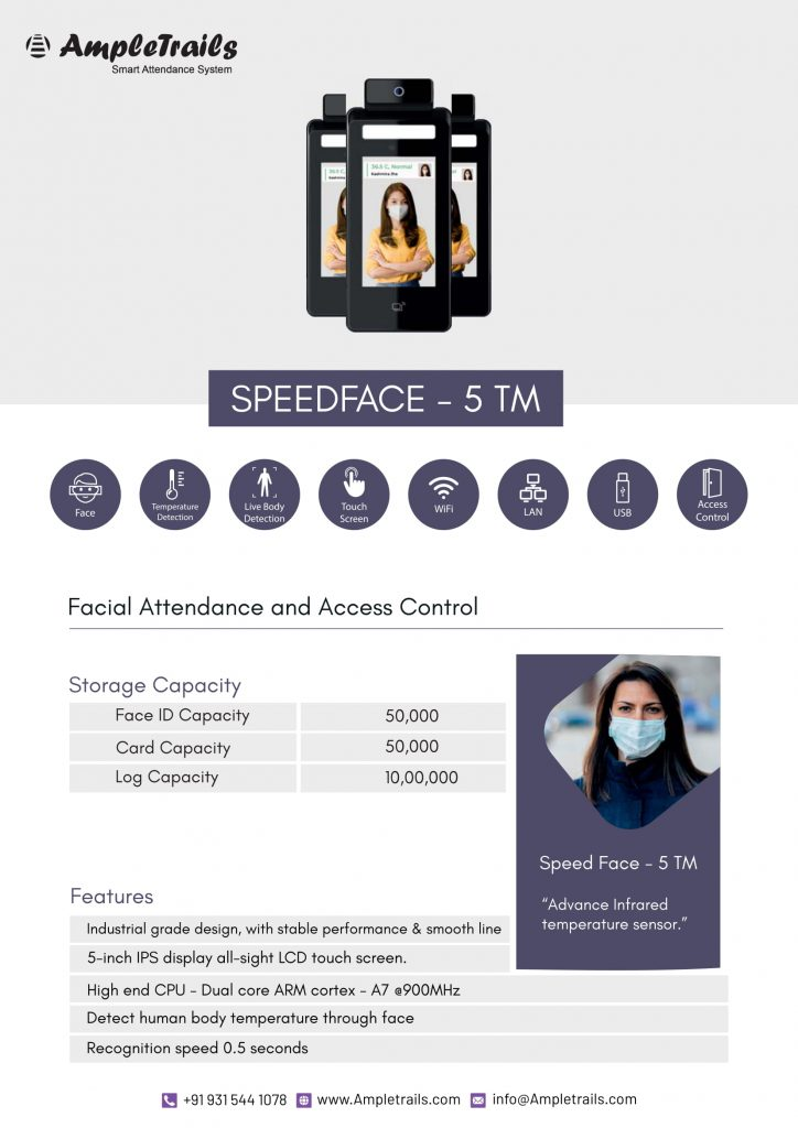 Fever Detection Terminal