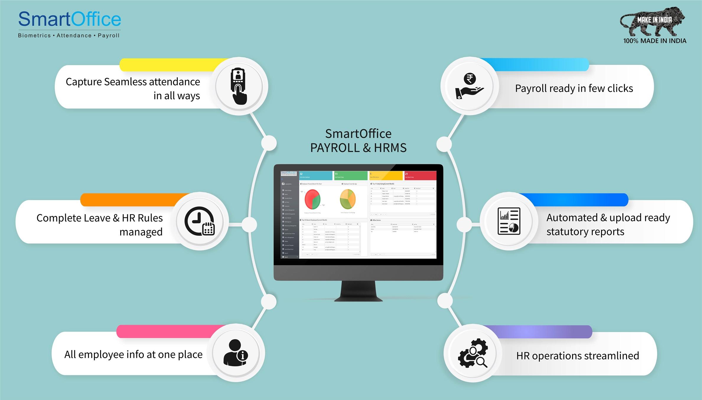 Desktop based Payroll Software for India