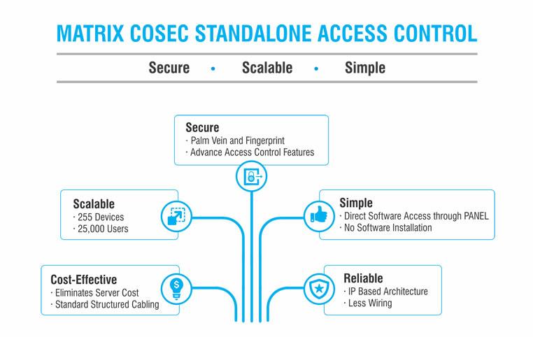 Matrix COSEC PANEL LITE