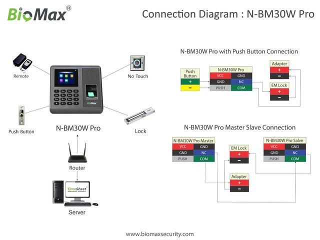 Connection diagram of Biomax Security N-BM30W Pro - Fingerprint
